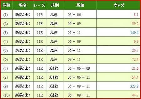 a.新潟日報賞.2